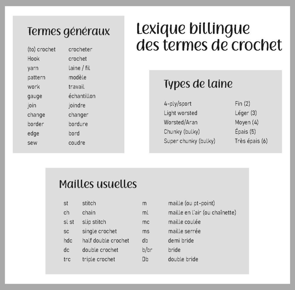 Lexique des termes de crochet (page 1 de 2)